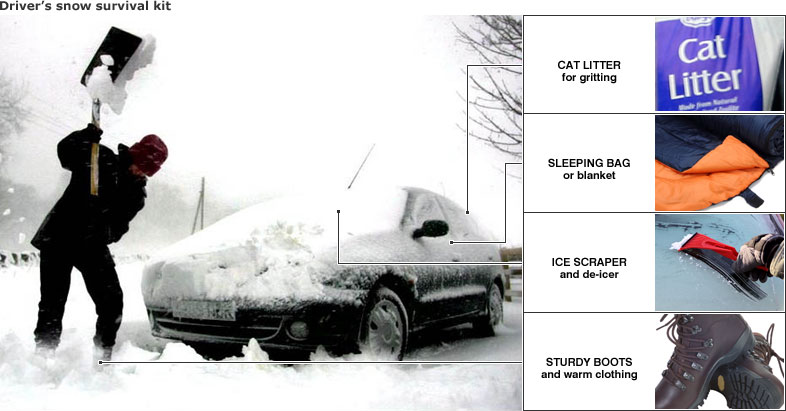 Winter Weather Driving Tips | Defensive Drivers Discount